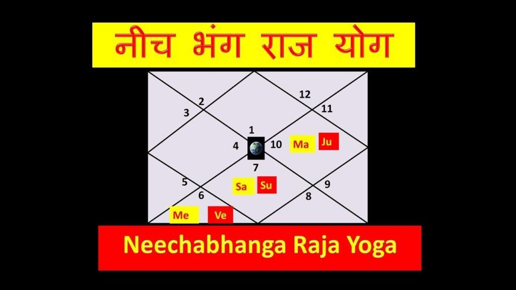 neecha bhanga raja yoga